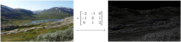 A tutorial on non-separable 2D convolutions in Vivado HLS